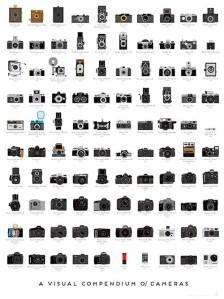 P-Cameras__500x669_A0424_1024x1024